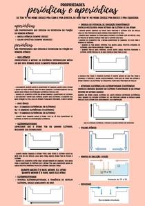 Propriedades periódicas e aperiódicas