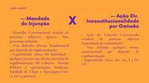 MANDADO DE INJUNÇÃO X ADO (MAPA MENTAL)