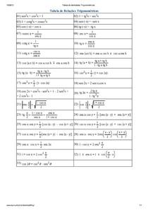 Tabela_com_Identidades_Trigonometricas