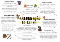 COLONIZAÇÃO NO BRASIL