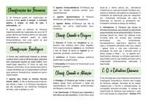 Classificações dos Fármacos - @biaresumosdafisio