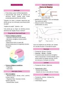 Bioquímica da Cárie