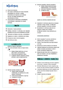 Miologia Introdução