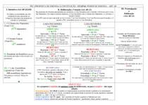 ESQUEMA - ETAPAS - (PEC) Proposta de Emenda à Constituição