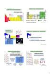 QFL2143_Hidrogenados_2013