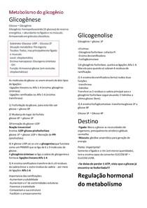 METABOLISMO DO GLICOGENO
