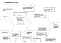 Estudo de Caso - Minas Del Rey 2