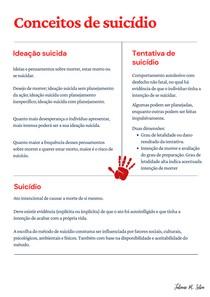 Prevenção ao suicídio | Conceitos de ideação, tentativa e suicídio