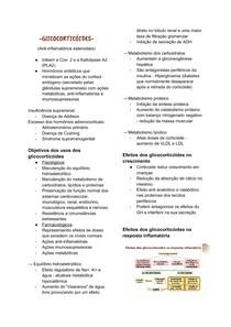 -GLICOCORTICÓIDES-