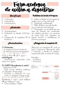 Farmacologia do sistema digestorio