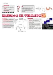 nodulos da tireoide