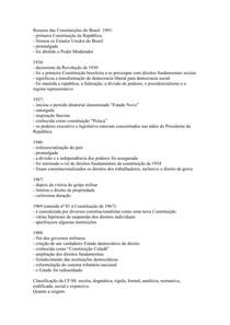 Resumo das Constituições do Brasil
