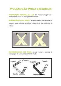 Princípios da Óptica Geométrica - resumo
