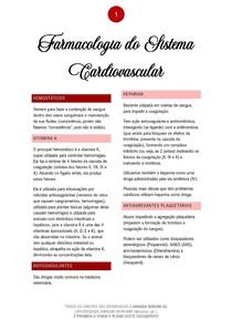 Farmacologia do Sistema Cardiovascular - 01/2021 - Prof. Filiphe