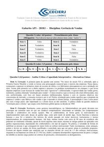 Gabarito AP1   Ger. de Vendas    2018.I