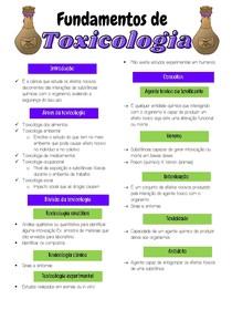 PRINCIPIOS DE TOXICOLOGIA RESUMO
