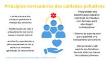 Princípios norteadores dos cuidados paliativos