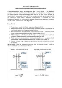Quantificação do AAS - Química analítica