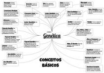 Genética - Conceitos Básicos.pdf