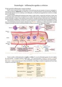 Imunologia - Inflamação uguda e crônica