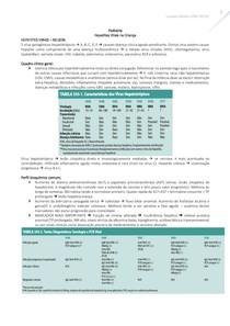 Hepatites Virais na Pediatria