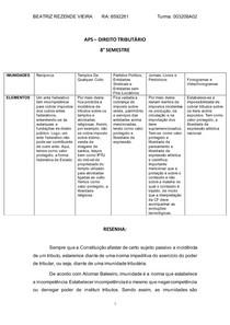 APS - Direito Tributário - 8° Semestre