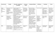 Tabela Microminerais