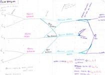 PLEXO BRAQUIAL - Anatomia Humana