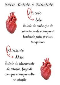 Sistole e Diastole