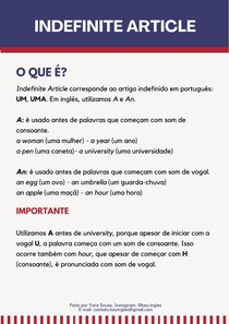 INDEFINITE ARTICLE - INGLÊS BÁSICO