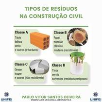 TIPOS DE RESÍDUOS NA CONSTRUÇÃO CIVIL