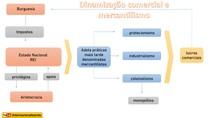 1 2 Mapa Mental - Dinamização comercial e mercantilismo
