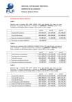 1. Cases Sala  contabilidade