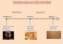 Cronologia da pré- história