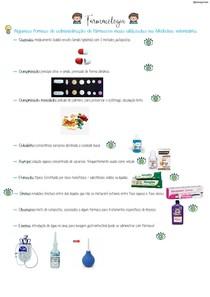 Farmacologia - Algumas formas de administração de fármacos