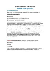PROCESSO DO TRABALHO 1 - AULA 4