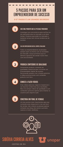 5 PASSOS PARA SER UM EMPREENDEDOR DE SUCESSO
