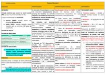 Sepses Neonatal- Tabela