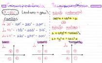 Circunferência trigonométrica (FUVEST; ENEM; VUNESP)