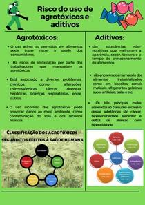 Agrotóxicos x Aditivos