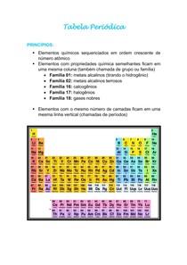 Tabela Periódica - resumo
