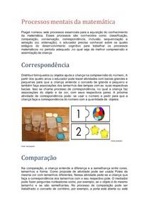 Processos mentais da matemática