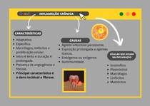 Inflamção Crônica - Patologia