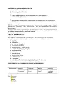 PROCESSO DE ENSINAR E APRENDER