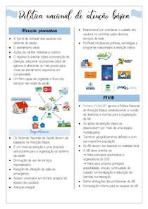 Programa Nacional de Atenção Básica PNAB