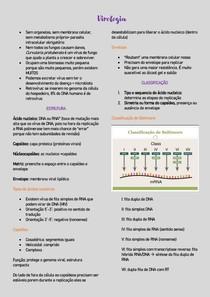Microbiologia: Virologia