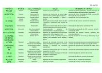 Fisiologia Endócrina - Tabela de Hormônios @vettati