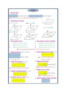[Geometria Analítica com Vetores] Plano (Resumo)