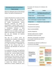 Micobacterias(tuberculose e Hanseníase)
