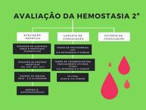 Avaliação da hemostasia 2º